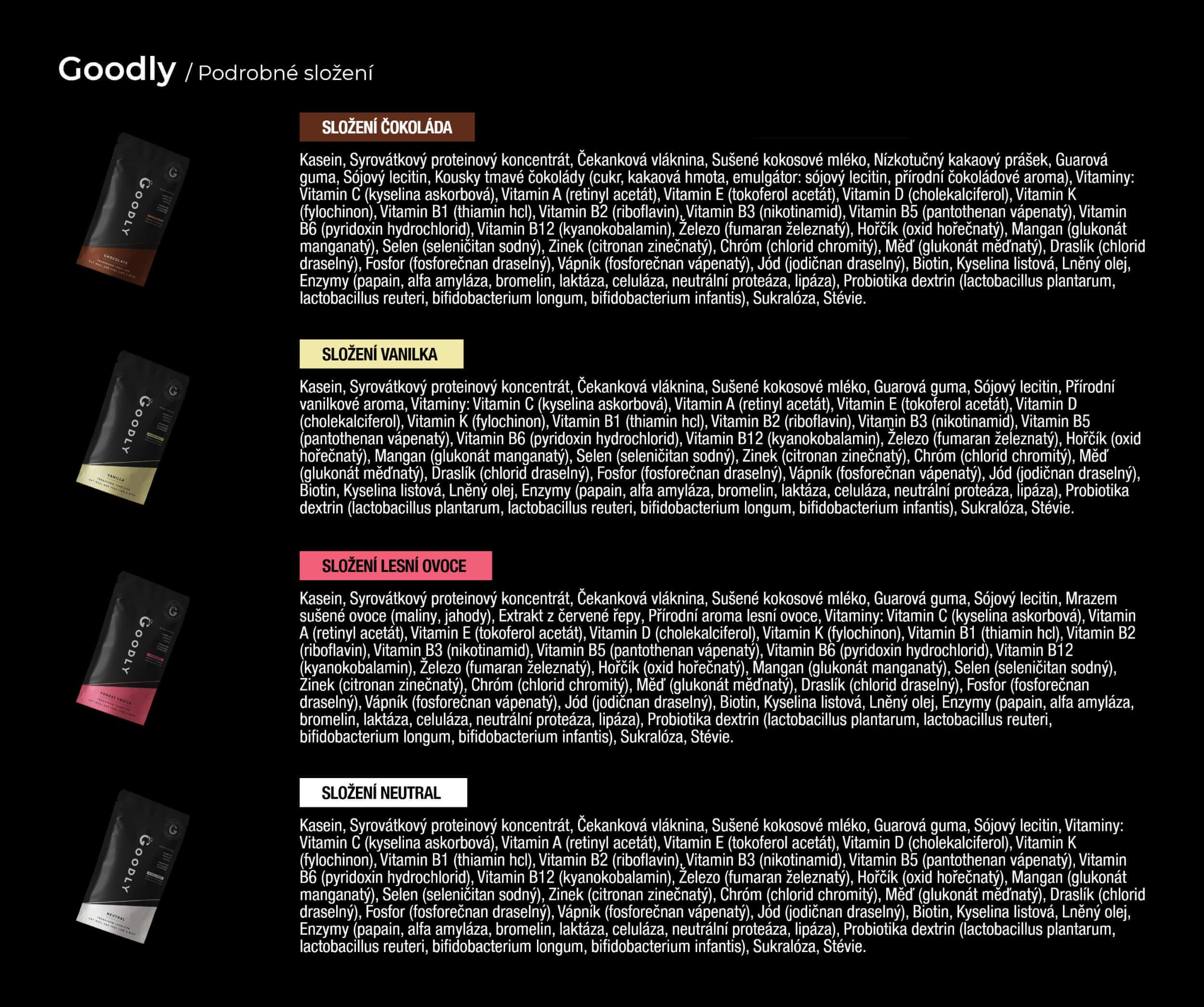 Podrobné složení výrobků Goodly